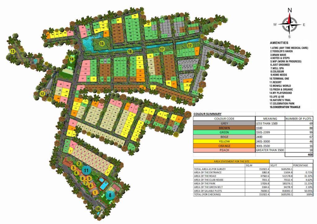 master-plan-1024x723